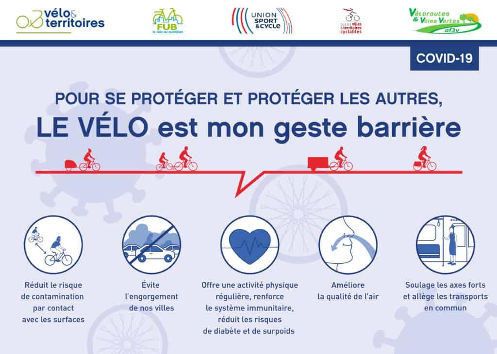 """Visuel """"Le Vélo est mon geste barrière"""""""